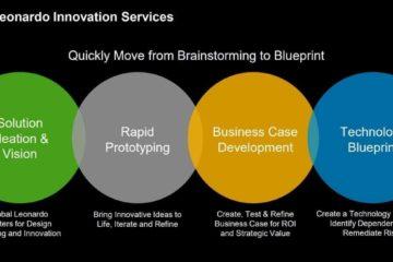 Mobilités SAP